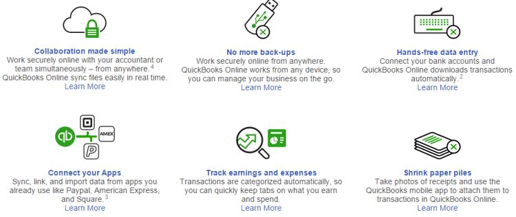 QuickBooks - top business app