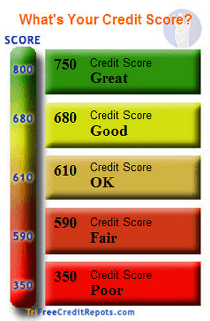 credit rating Credit rating agencies provide investors and debtors with important information regarding the creditworthiness of an individual, corporation, agency or even a sovereign.