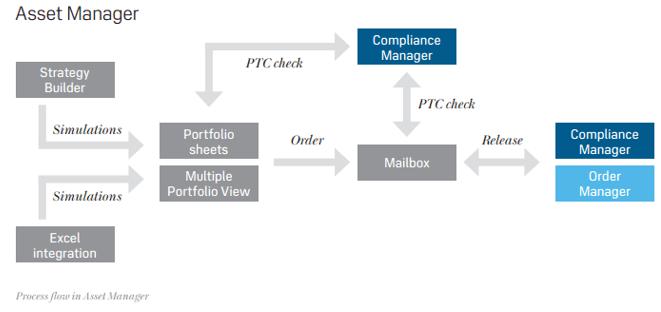 Asset-Manager-SimCorp-min