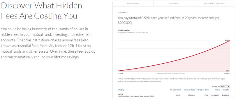 investment-portfolio-management-software-fees-810x342-min