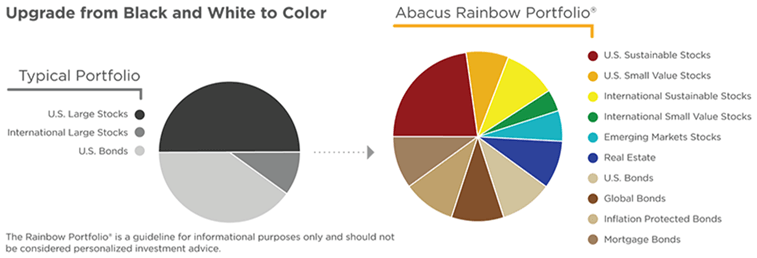 Abacus Rainbow Portfolio-min