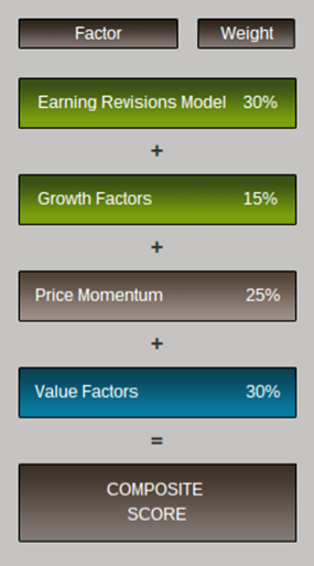 Eagle-Global-Modeling-Chart-min