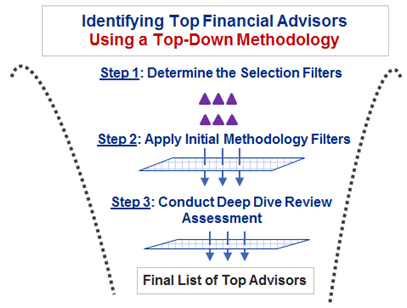 Best Financial Advisor Des Moines  15 Top Iowa Advisors. Hotel Loyalty Program Comparison. Nice And Easy Auto Body Credit Repair Lawyers. Domain Controller Tools Dod Directive 8570 1 M. Masters Degree In Computer Engineering. Astronomy Masters Programs I B E W Local 134. Boutique Hotels In West Hollywood. How To Create Wiki Pages Mobile Home Plumbers. Oklahoma Vocational Schools Sei Cmmi Level 3