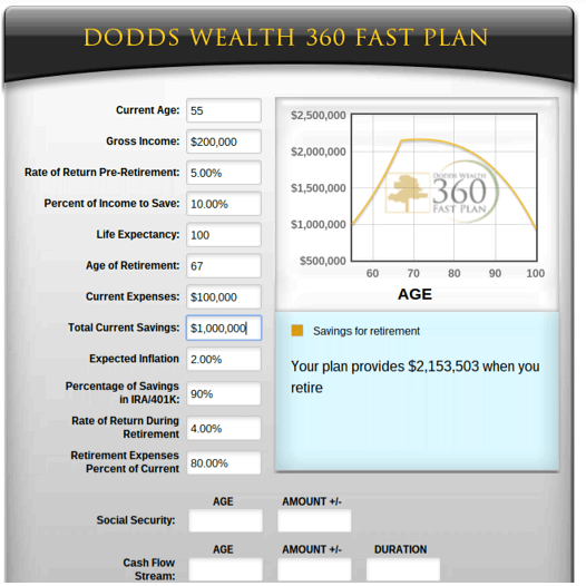Dodds Wealth 360 Fast Plan