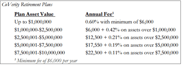 Average-Financial-Advisor-Fees-min