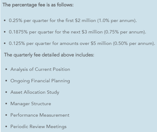 Financial advisor fees-min