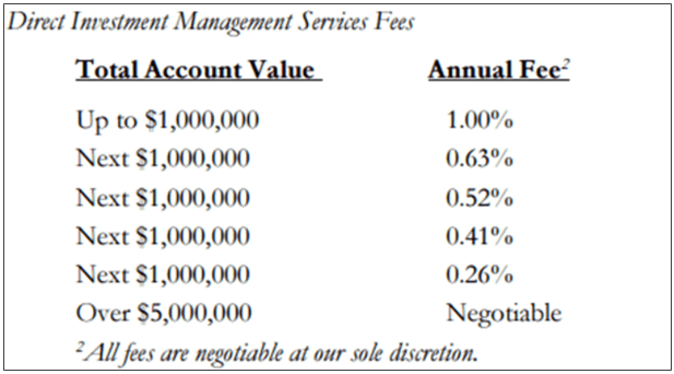 Investment-Management-Firm-Fees-min