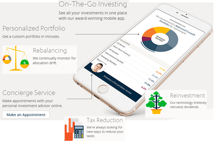 6 New Investing and Robo-Advisor Fintech Startups from Finovate