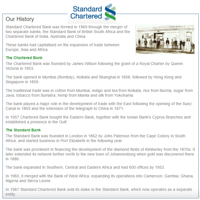 Standard-Chartered-Bank-History-min