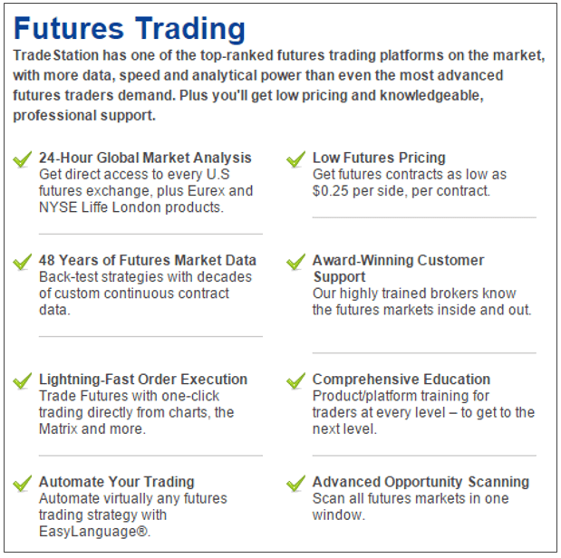 Options on futures tradestation
