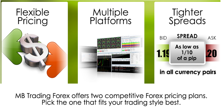 Tradeking forex spreads