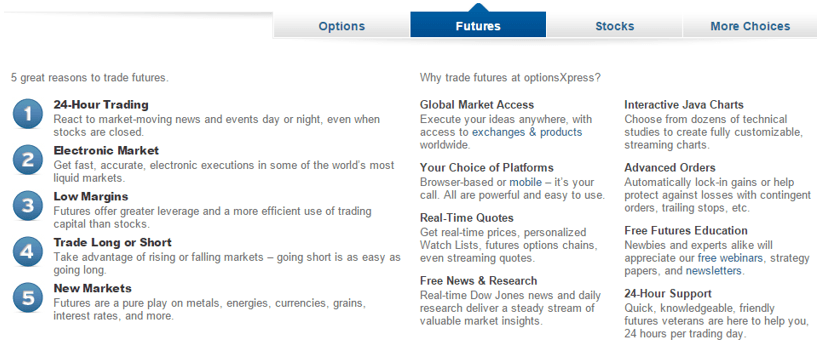 Options trading futures