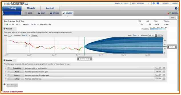 Trading systems software reviews