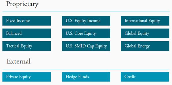 Avalon Proprietary Investment Strategies-min