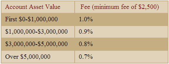 CIA Fee-Only-min