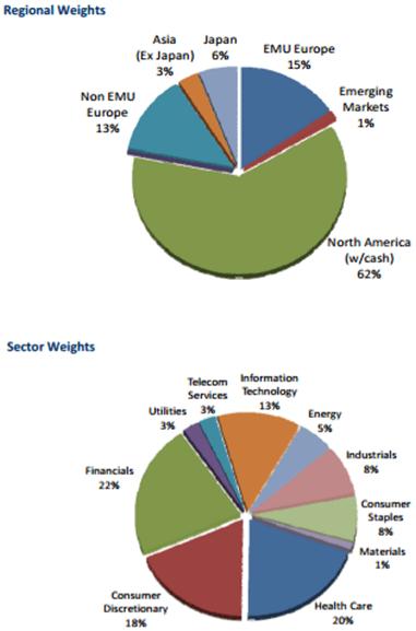 EGA Global Equity Outlook-min