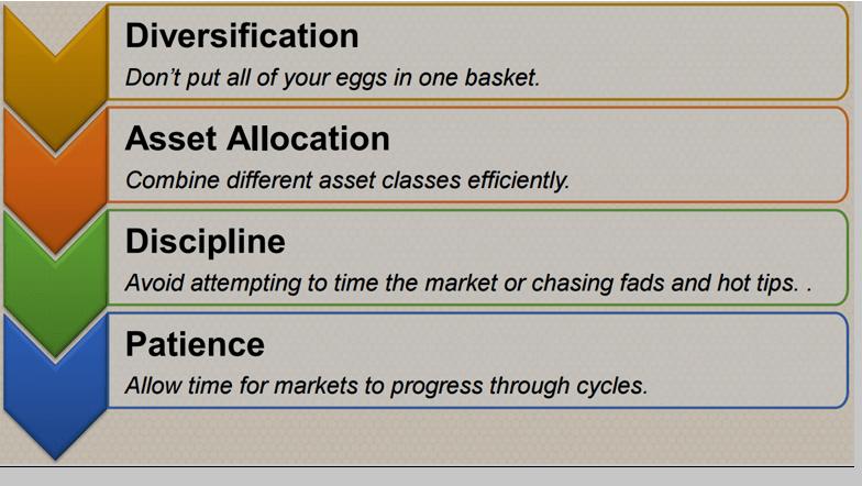 FSN Strategies-min