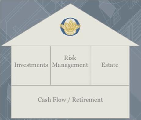 Timothy Financial Counsel Integrative Approach-min