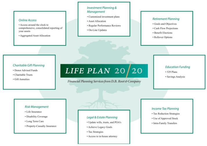 D.B. Root & Company Life Plan-min