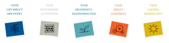 Sound Stewardship Process-min