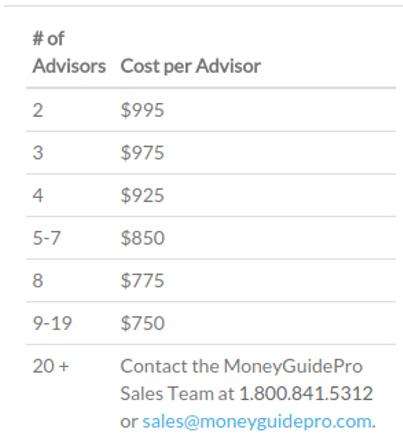 MoneyGuidePro Cost Per Advisor-min