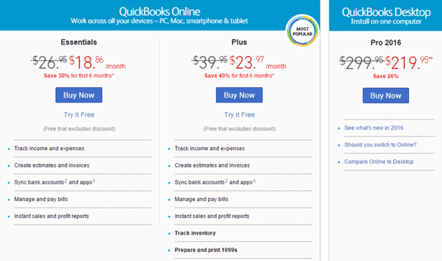 QuickBooks Pro (Monthly Costs)-min