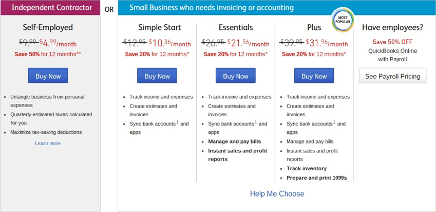 Quickbooks prices and features-min