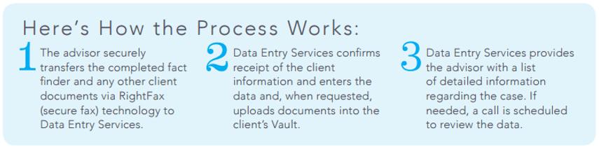 eMoney Process-min
