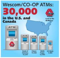 Wescom Credit Union full-service banking options-min