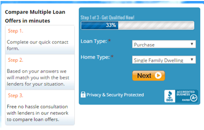 bad_credit_mortgage_lenders-min