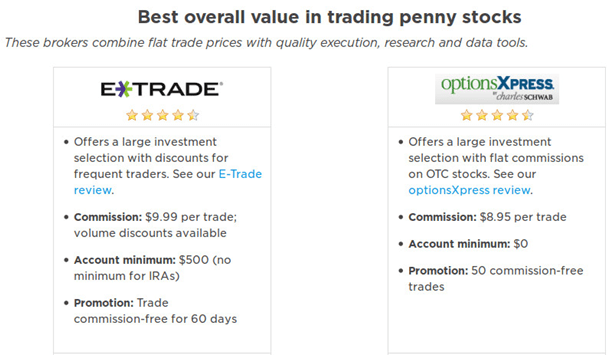 Optionsxpress penny stocks