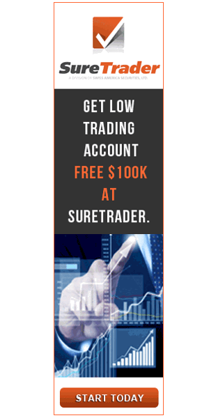 Practice Trading with paperMoney® Free Stock Market Simulator