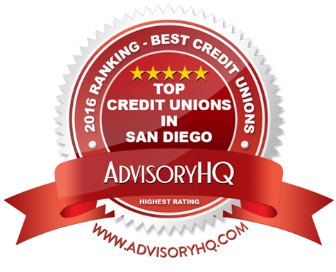 Top Credit Unions in San Diego ranking-min