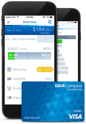 BBVA Compass Review-min