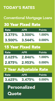 Chemical Bank Rates Review-min