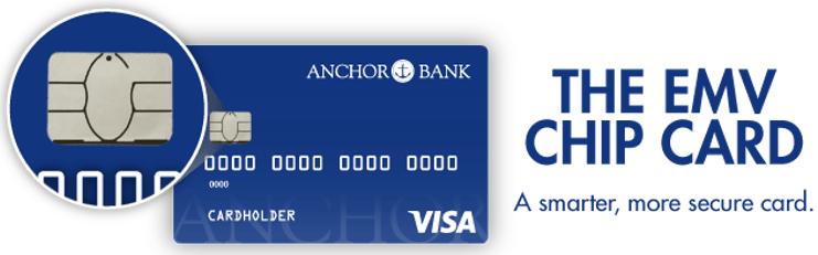Anchor Bank Review-min