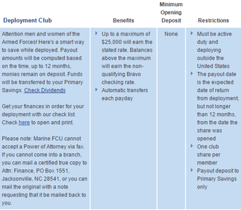 Marine Federal Credit Union Deployment Club Review-min