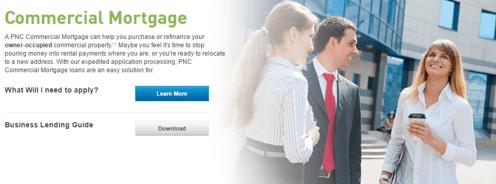 PNC bankowe oprocentowanie osobisty