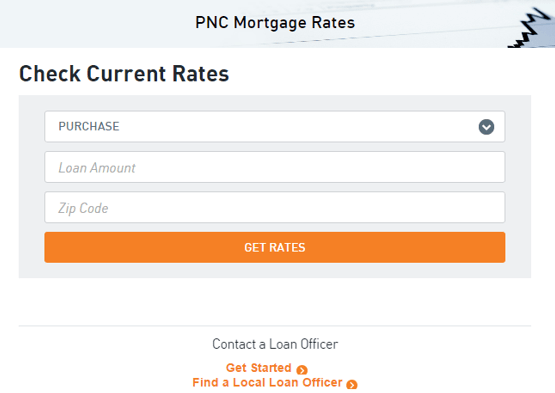 Standard 30 year fixed rate mortgage interest rates are being offered for 3.750% at Commerce Bank today yielding an APR of 3.851