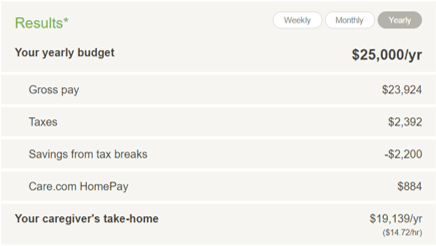 Bankrate Payroll Tax Calculator Pictures