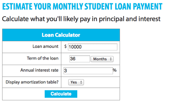 Student Loan Payment Calculator