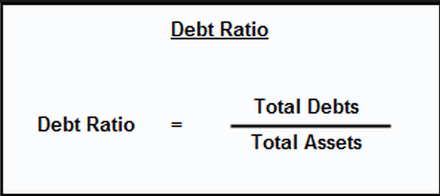 The Debt Ratio Formula. What Exactly is It? Image: Courtesy of mysmp.com