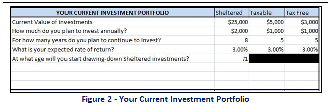 About Your Investments - Your Current Investment Portfolio