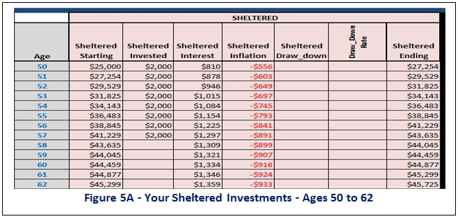 How Much to Save for Retirement - Your Sheltered Investment