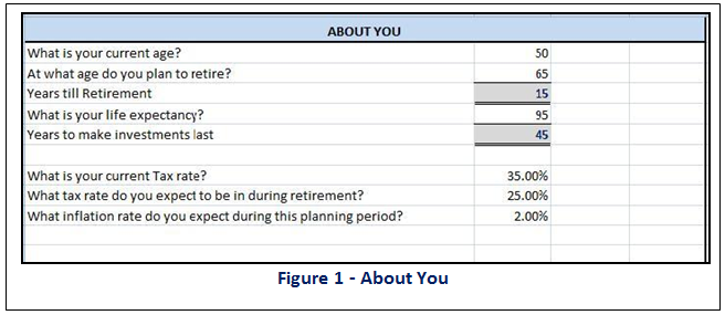 How Much Should I Save for Retirement - About Yourself