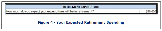 Spending in Retirement - Your Expected Retirement Spending