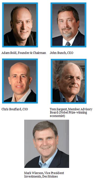 The Mutual Fund Store Team Members