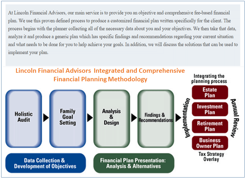 Lincoln Financial Advisors Integrated and Comprehensive Financial Planning Methodology