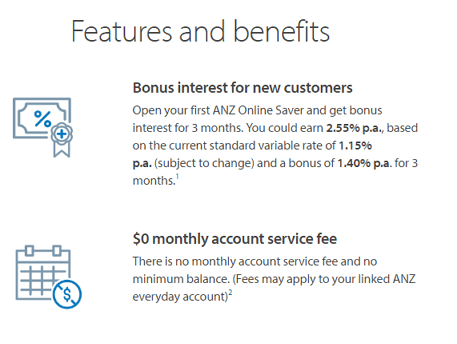 ANZ—Online Saver Review Features and Benefits