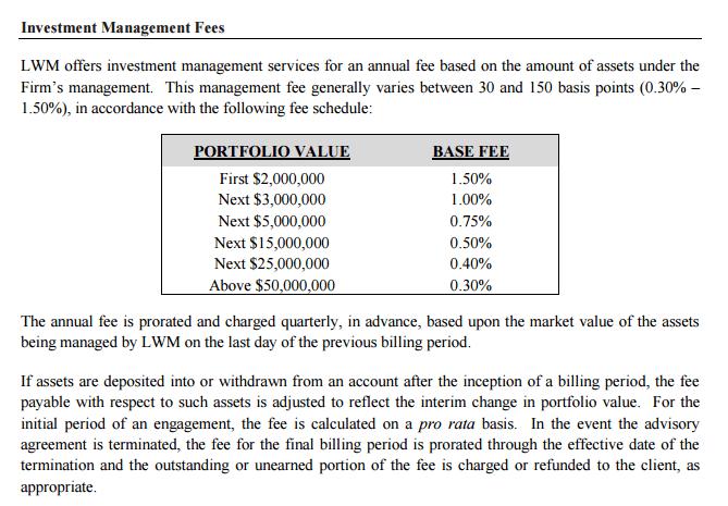 Lexington Wealth ManagementFees 3